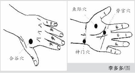 手掌穴位分布_