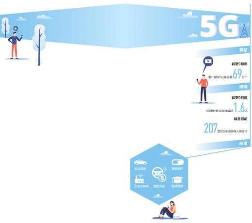 深挖共享潜力,5G基础设施快速规模部署