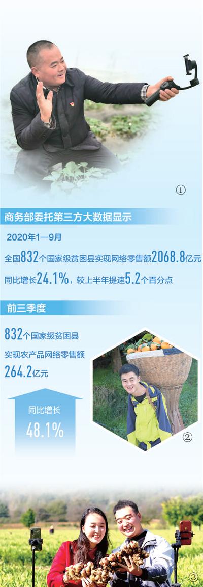 拓宽销售渠道增加农民收入(人民眼·农村电商)