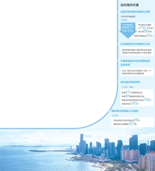 提升海洋灾害防范应对能力