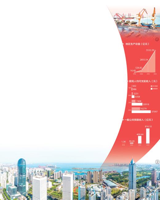 蹄疾步穩推進中國特色自由貿易港建設