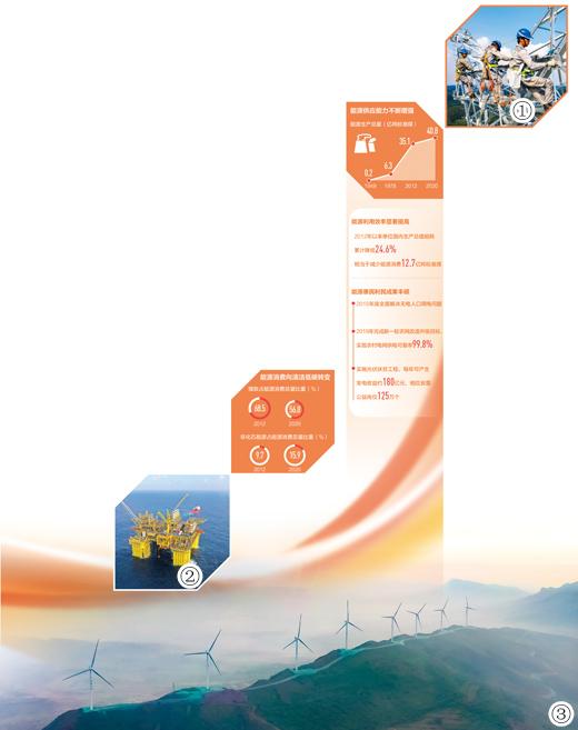 盛图注册:书写新时代能源发展新篇章