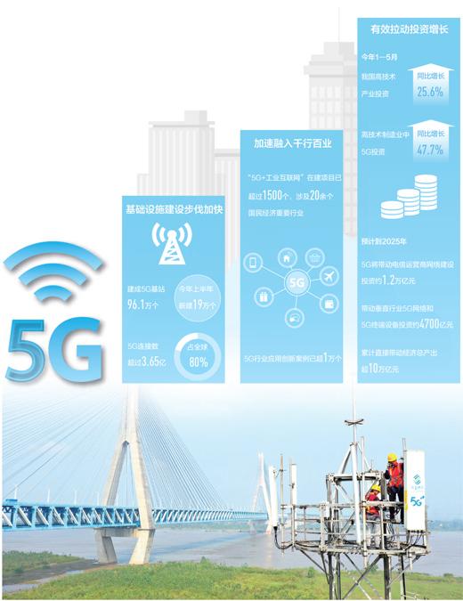 拉动投资5G成长远景可期(年中看亮点②)