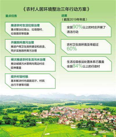 http://www.hjw123.com/shengtaibaohu/123735.html