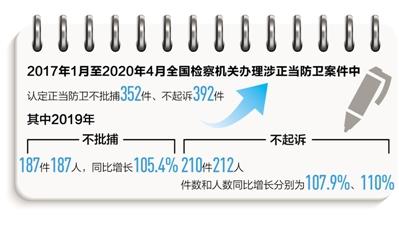 【赢咖3平台】捍卫法治精神弘扬社会正气(法治聚焦)(图2)