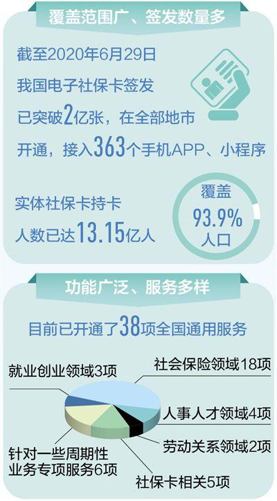 http://www.reviewcode.cn/wulianwang/173109.html