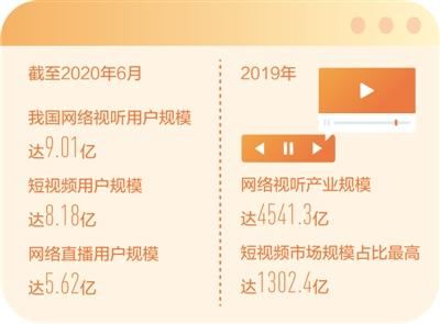 报告:我国网络视听用户规模破9亿