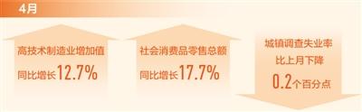 中国经济稳中加固稳中向好(新数据 新看点)