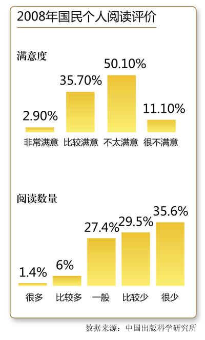 深圳人均分红_深圳地铁图