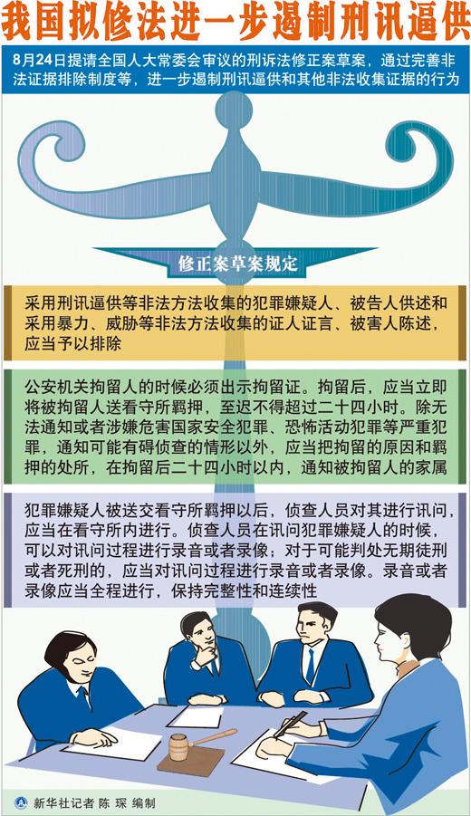 """刑诉法""""大修""""五看点 - chenjianguo87 - chenjianguo87 的博客"""