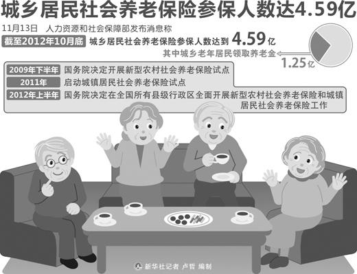 人口老龄化_对人口老龄化的看法