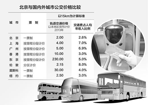 热点解读:票改后,财政投入只增不减 - 真忠 - luozheng.424.com的博客