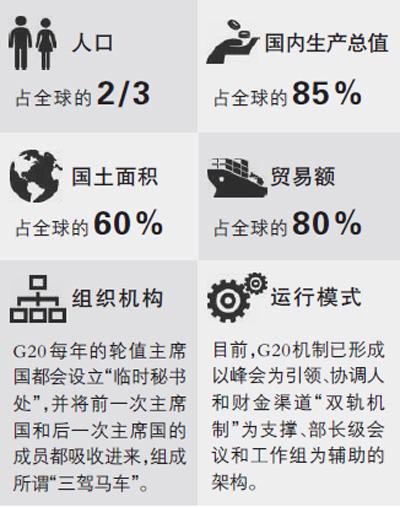 G20峰会,杭州准备好了(记者观察)