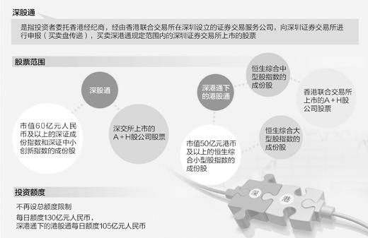 http://hongkongdaily.net/article/3986.html