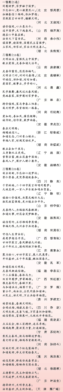 《 人民日报 》( 2017年01月10日   16 版) - wangguochun - wangguochun000 的博客