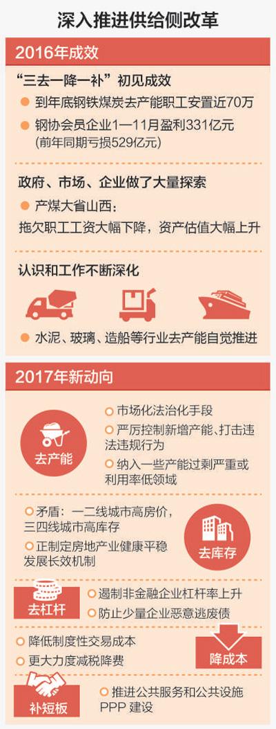《 人民日报 》( 2017年01月11日   02 版) - wangguochun - wangguochun000 的博客