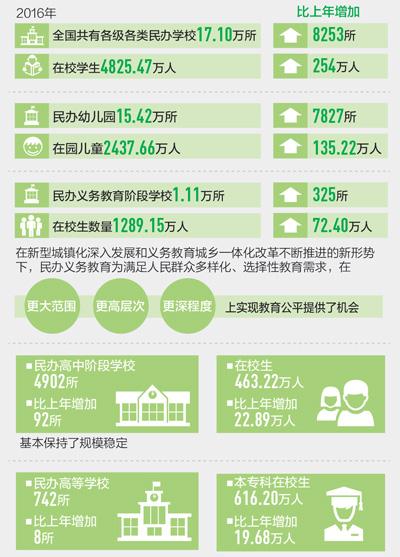 《 人民日报 》( 2017年01月19日   12 版) - wangguochun - wangguochun000 的博客
