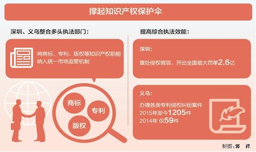 《 人民日报 》( 2017年01月25日   10 版) - wangguochun - wangguochun000 的博客
