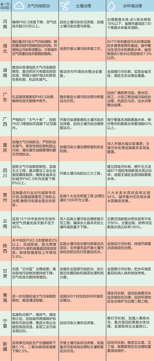 《 人民日报 》( 2017年02月10日   14 版) - wangguochun - wangguochun000 的博客