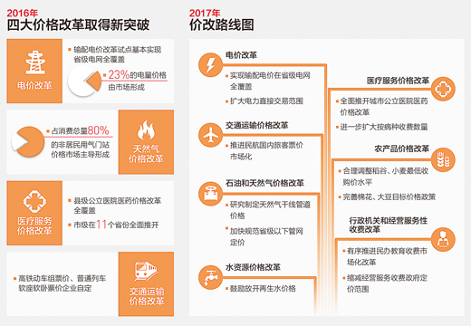 《 人民日报 》( 2017年02月20日   17 版) - wangguochun - wangguochun000 的博客