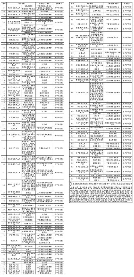 《 人民日报 》( 2017年02月20日   09 版) - wangguochun - wangguochun000 的博客