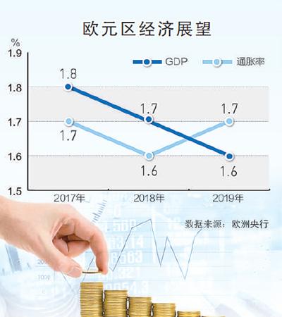 欧元区经济,谨慎乐观更需改革支撑(权威论坛)