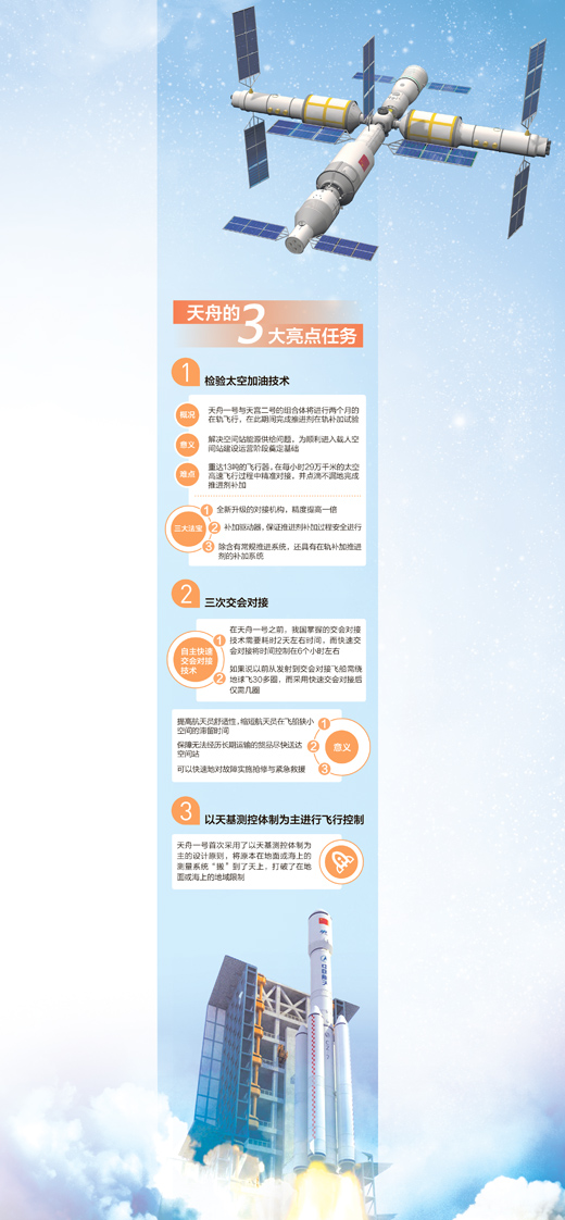 《 人民日报 》( 2017年04月21日   05 版) - wangguochun - wangguochun000 的博客