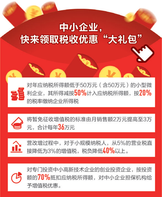 小微企业减税红包有多大? 覆盖企业整个生命期
