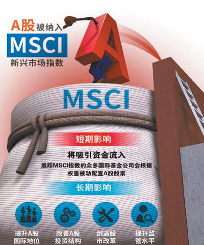 A股纳入MSCI指数 资本市场开放又迈一大步