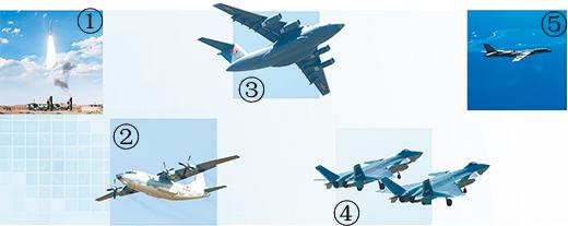 空军装备 飞速发展