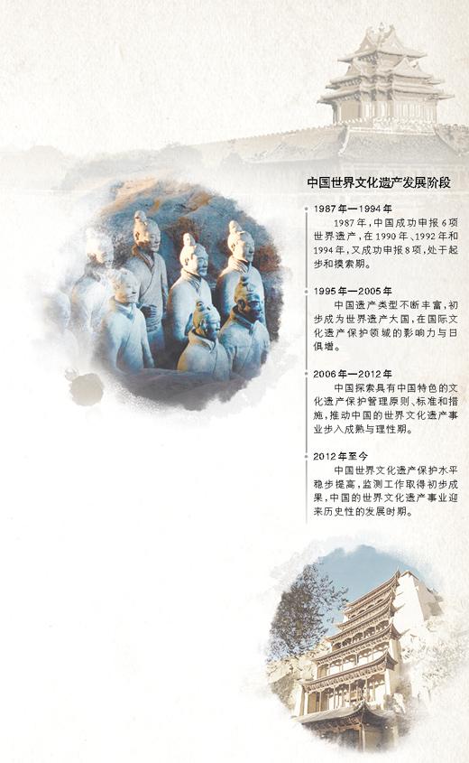 释放蕴藏在文化遗产中的价值和精神(深聚焦) - weicuibai65 - 雕龙绣凤