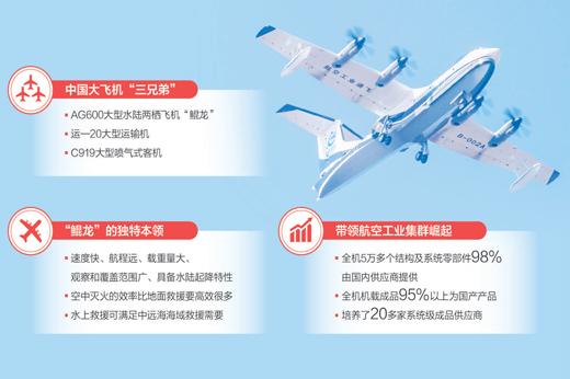一架飞机带起一片产业