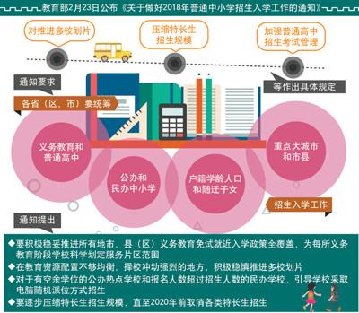 赞 取消特长招生 盼 更多特色教育(解码) - weicuibai65 - 雕龙绣凤