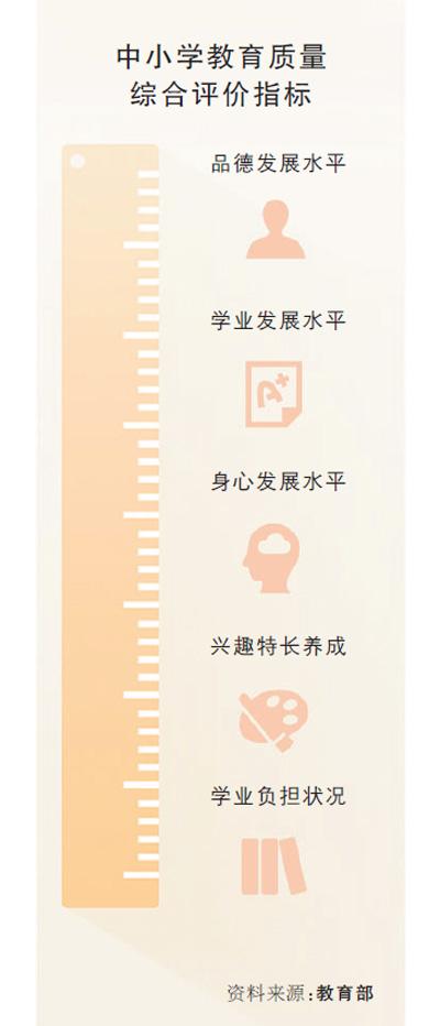 丈量教育,标尺如何定(解码·教育体制改革①)
