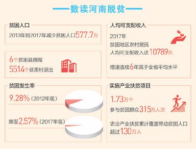总书记的深情牵挂河南张庄村:产业多元活力足