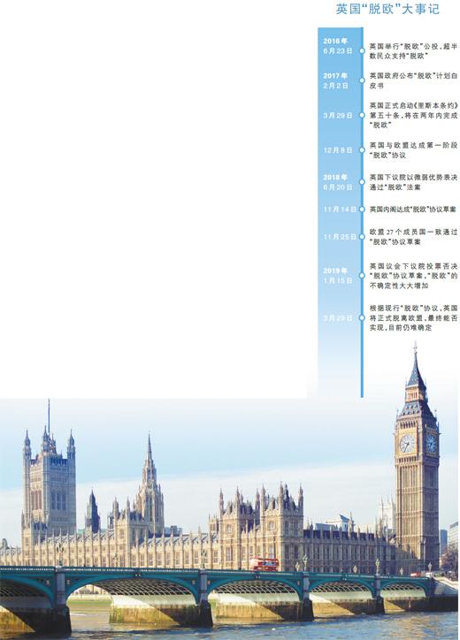 """英国""""脱欧""""前景愈加扑朔迷离(国际视点)"""