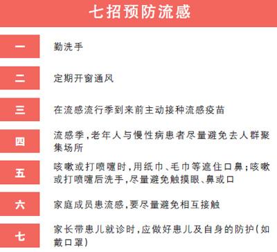bob电竞:注意防流感,健康過春節(權威發布)