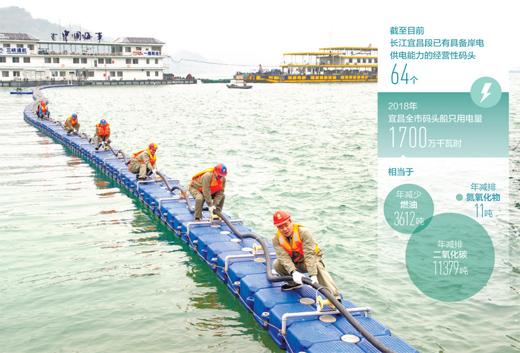 http://www.hjw123.com/huanbaogongyi/25128.html