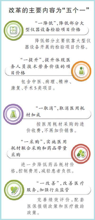 华兴资本提交招股书:融资40%用于扩展投资银行业务