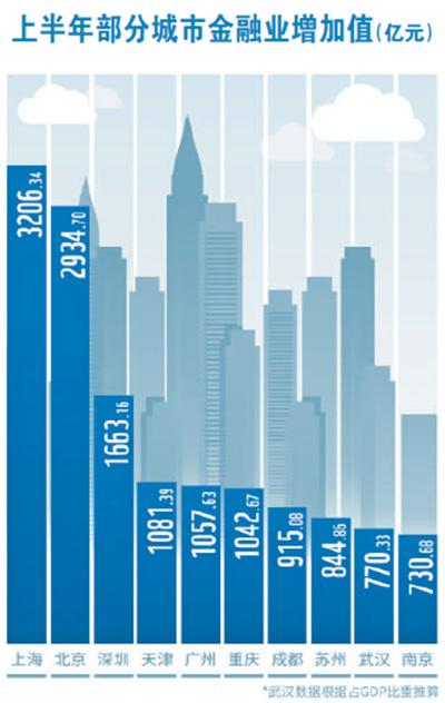 小微企业融资成本降低(经济新方位·年中看亮点)