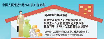 央行:新發放商業性個人住房貸款利率政策將調整