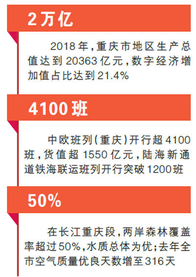 重庆:向智能转型 创开放体系(权威发布)