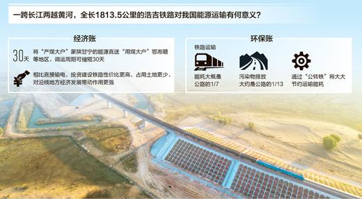 """中华环保网:""""北煤南运""""大动脉,通了!"""