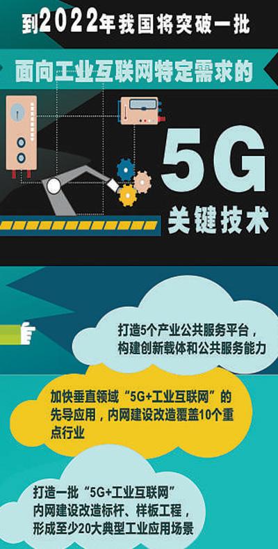 工业互联网是制造业转型升级的发展趋势