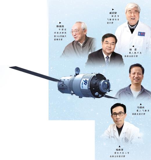 神舟二十载问天不停歇(讲述·特别报道)