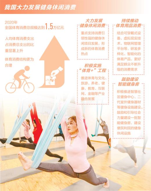 """让健身""""打卡""""更轻松(消费视窗·生活性服务业如何升级①)"""