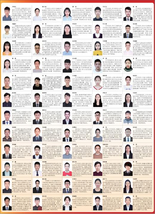 百事注册:本专科生国家奖学金获奖学生代表名录(图3)