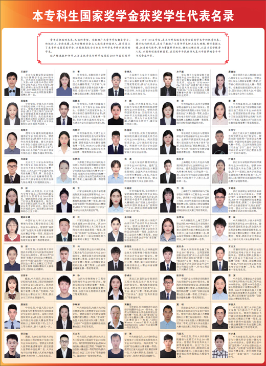 本专科生国家奖学金获奖学生代表名录出炉
