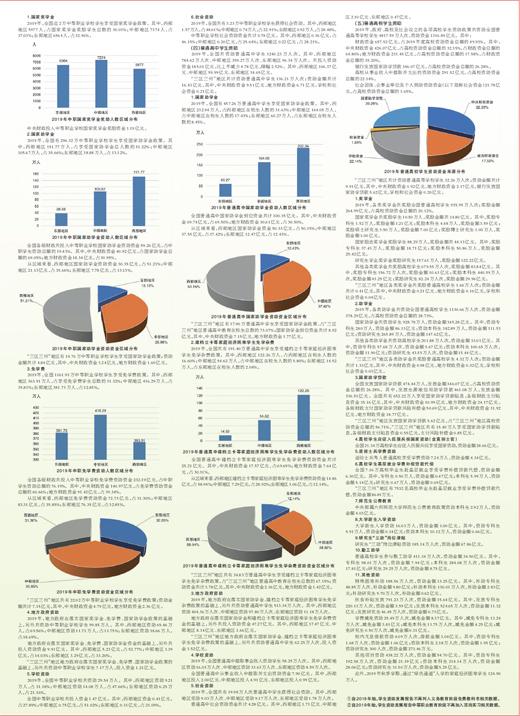 2019年中国学生资助发展报告