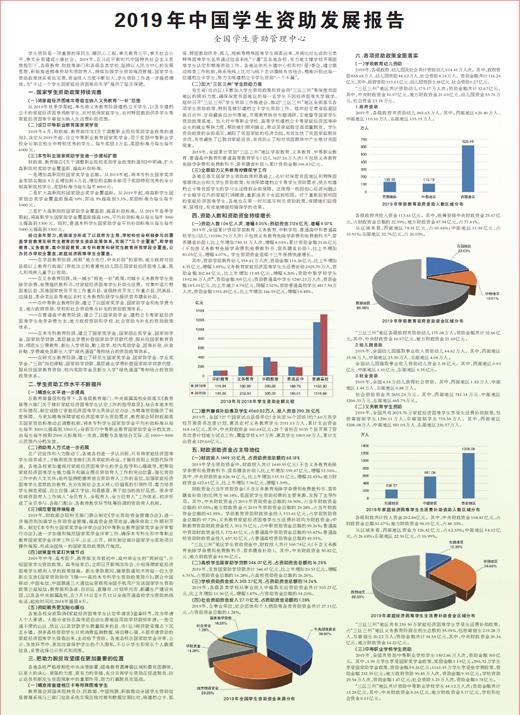 2019年中國學生資助發展報告